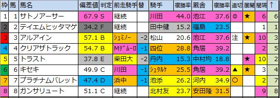 f:id:onix-oniku:20200324215509p:plain
