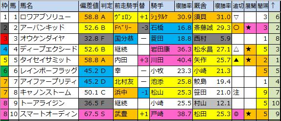 f:id:onix-oniku:20200324221624p:plain