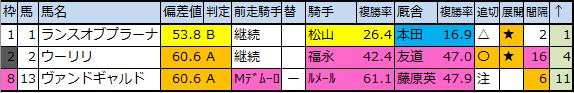 f:id:onix-oniku:20200324221700p:plain