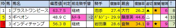 f:id:onix-oniku:20200324221736p:plain