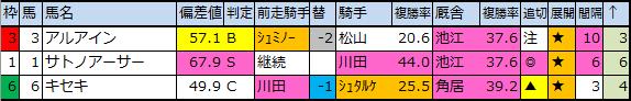 f:id:onix-oniku:20200324221830p:plain