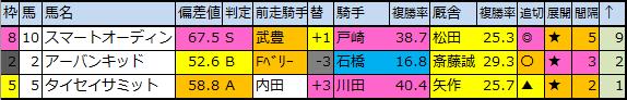 f:id:onix-oniku:20200324221915p:plain