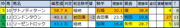f:id:onix-oniku:20200325112246p:plain