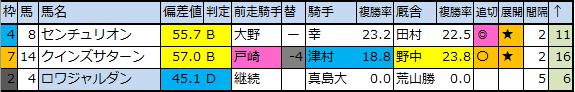 f:id:onix-oniku:20200325112321p:plain