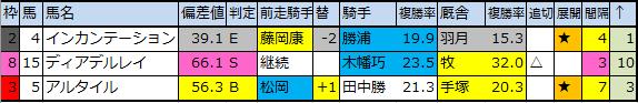 f:id:onix-oniku:20200325112350p:plain