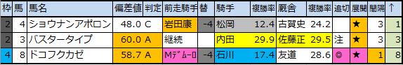 f:id:onix-oniku:20200325112423p:plain