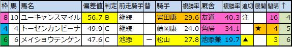 f:id:onix-oniku:20200326161941p:plain