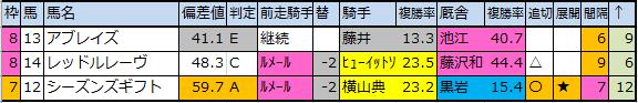 f:id:onix-oniku:20200326172113p:plain