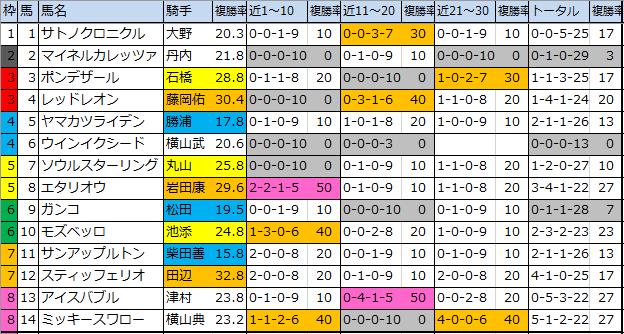 f:id:onix-oniku:20200327154044p:plain