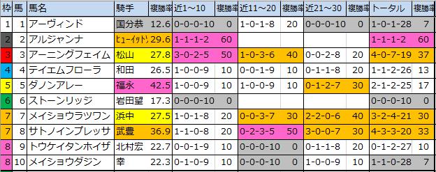 f:id:onix-oniku:20200327164424p:plain