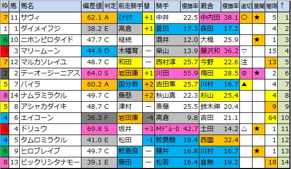 f:id:onix-oniku:20200327182056p:plain