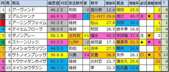 f:id:onix-oniku:20200327183458p:plain