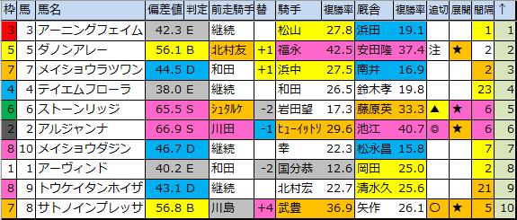 f:id:onix-oniku:20200327184511p:plain