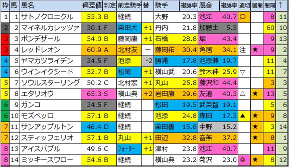 f:id:onix-oniku:20200327190513p:plain