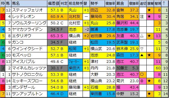f:id:onix-oniku:20200327192142p:plain