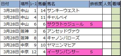 f:id:onix-oniku:20200327201320p:plain