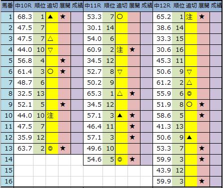 f:id:onix-oniku:20200327201456p:plain