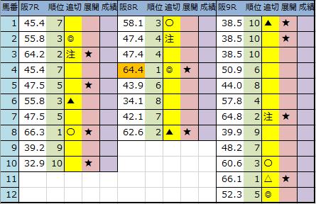 f:id:onix-oniku:20200327201538p:plain