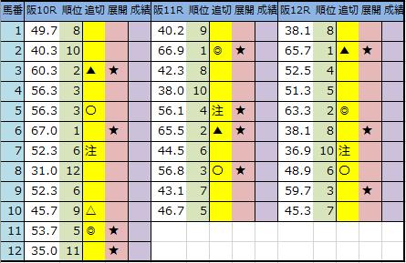 f:id:onix-oniku:20200327201609p:plain