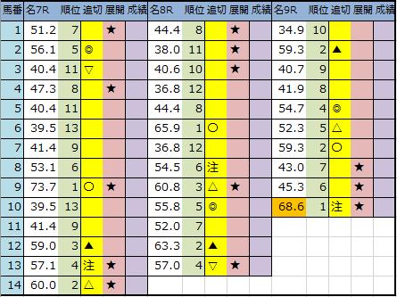 f:id:onix-oniku:20200327201640p:plain
