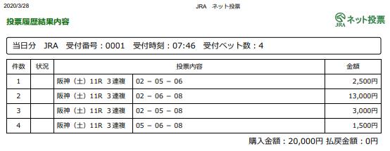 f:id:onix-oniku:20200328074734p:plain