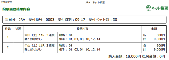 f:id:onix-oniku:20200328091841p:plain