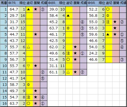f:id:onix-oniku:20200328144734p:plain
