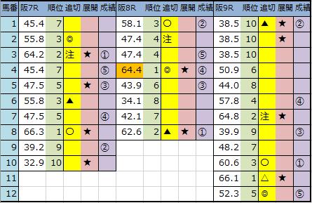 f:id:onix-oniku:20200328144925p:plain