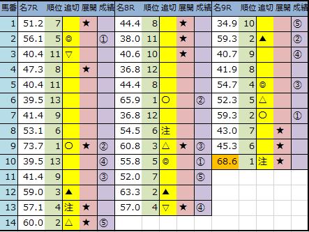 f:id:onix-oniku:20200328144959p:plain