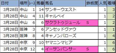 f:id:onix-oniku:20200328164640p:plain