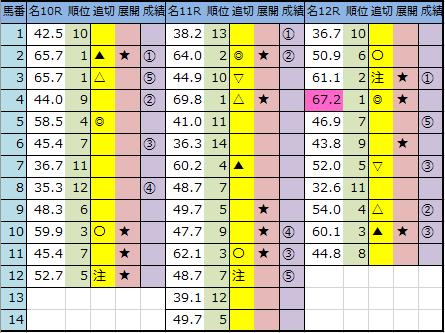 f:id:onix-oniku:20200328164747p:plain