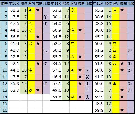 f:id:onix-oniku:20200328165233p:plain