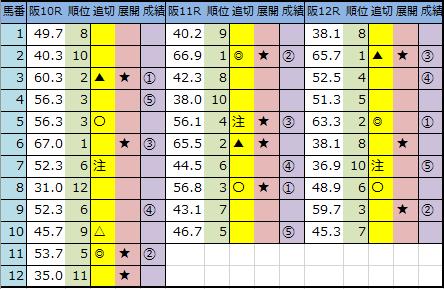 f:id:onix-oniku:20200328165447p:plain