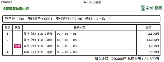 f:id:onix-oniku:20200328172834p:plain