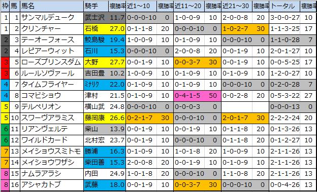 f:id:onix-oniku:20200328174708p:plain