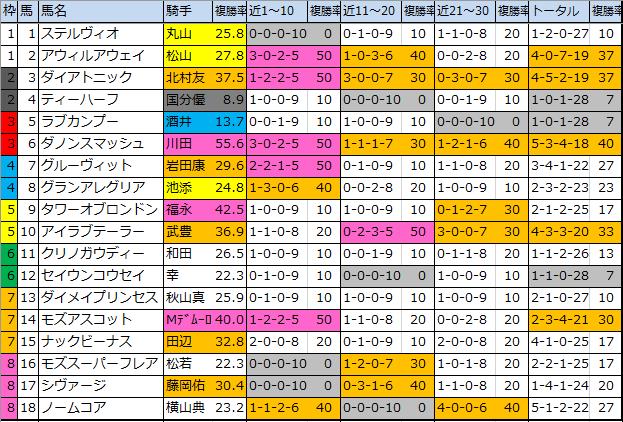 f:id:onix-oniku:20200328180346p:plain