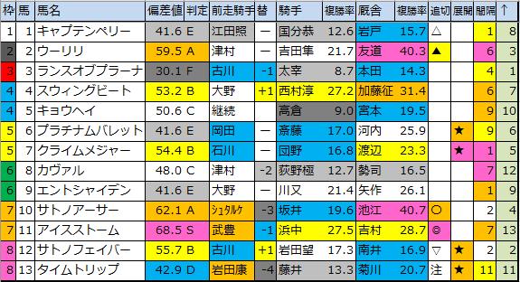 f:id:onix-oniku:20200328190012p:plain