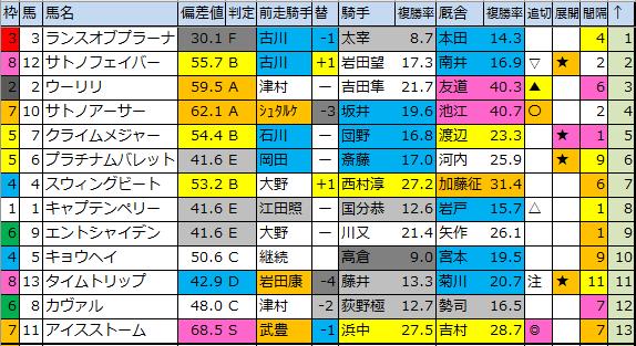 f:id:onix-oniku:20200328190405p:plain