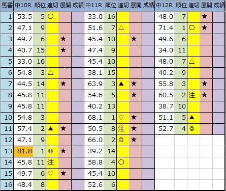 f:id:onix-oniku:20200328211602p:plain
