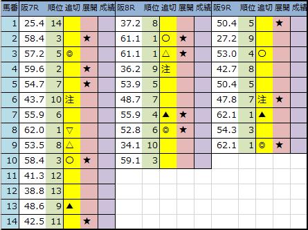 f:id:onix-oniku:20200328211648p:plain
