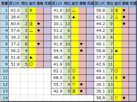 f:id:onix-oniku:20200328211715p:plain
