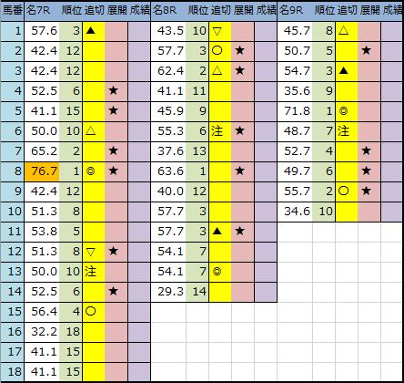 f:id:onix-oniku:20200328211745p:plain