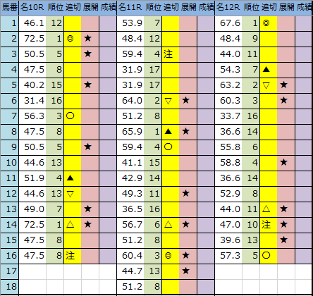 f:id:onix-oniku:20200328211820p:plain