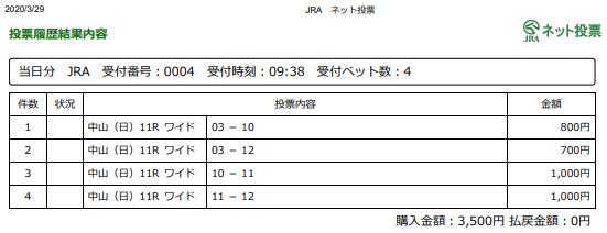 f:id:onix-oniku:20200329093934p:plain