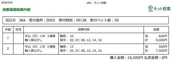 f:id:onix-oniku:20200329094008p:plain