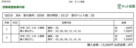 f:id:onix-oniku:20200329102742p:plain