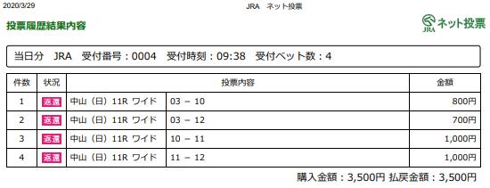 f:id:onix-oniku:20200329113458p:plain