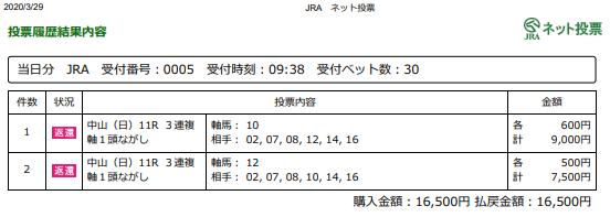 f:id:onix-oniku:20200329113534p:plain