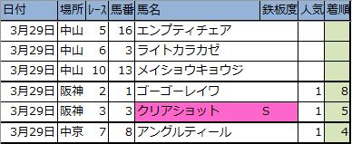f:id:onix-oniku:20200329142721p:plain