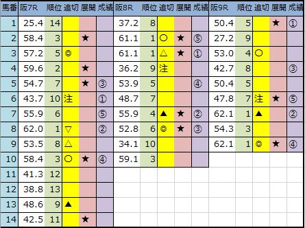 f:id:onix-oniku:20200329142759p:plain